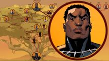 5 big 'Black Panther' secrets revealed by Marvel's new 'Family Tree' video