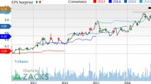 DTE Energy (DTE) Beats on Q1 Earnings, Retains 2017 View
