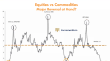 6 charts to help you navigate this market