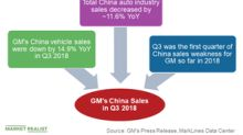 What Caused GM's China Sales to Fall in Q3 2018?