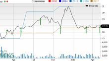 St. Joe (JOE) Q1 Earnings Beat Estimates, Revenues Down Y/Y