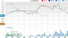 Why Entercom Communications (ETM) Could Be Positioned for a Slump
