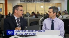 OLED Dives Below Buy Point