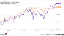 Better Buy: Marvell Technology Group vs. Broadcom