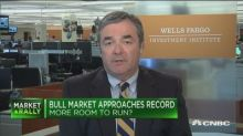 Bull market approaches record for longest in history