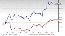GATX Stock Surges 35% Year to Date: What's Behind the Rally?