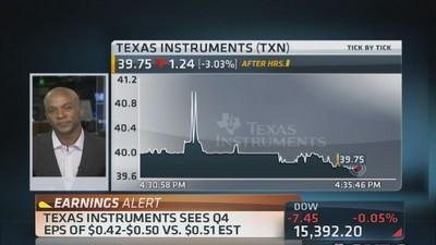 Texas Instruments reports Q3 earnings