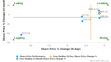 MCAN Mortgage Corp. breached its 50 day moving average in a Bearish Manner : MKP-CA : August 16, 2017