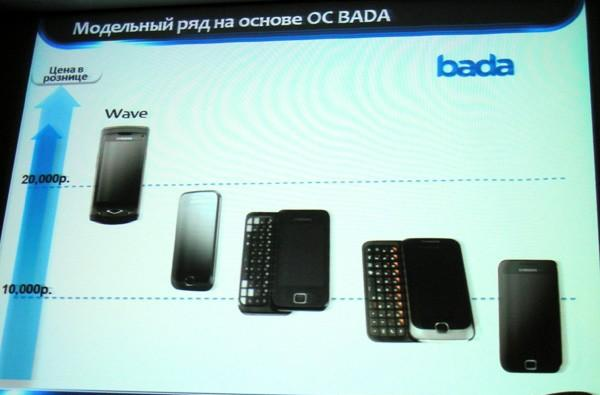 Samsung Bada handsets of the future revealed in presentation slide