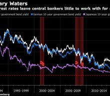 Trump's Trade Shocks Risk Recession Central Banks Can't Prevent