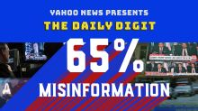 Daily Digit: Voters are getting wise to 'fake news' but still can't tell it apart from the real thing