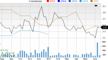 Increased Earnings Estimates Seen for Enduro Royalty (NDRO): Can It Move Higher?