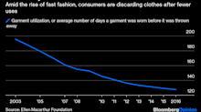 Forever 21's Woes Show Fast Fashion's Limits
