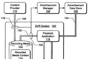 Microsoft patents DVR application to provide targeted advertising