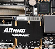 Should We Be Excited About The Trends Of Returns At Altium (ASX:ALU)?