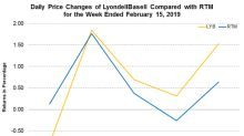 LyondellBasell Bagged a New Order in India