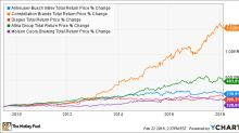 Drown Your Market Volatility Blues With These Alcohol Stock Dividends