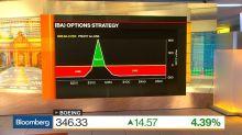 How Interactive Brokers Strategist Sosnick Is Trading Boeing