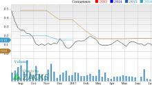 Should You Get Rid of First Majestic Silver Corp. (AG) Now?
