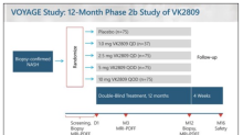 VKTX: Slight Delay in Enrollment in Phase 2b NASH Trial Due to Ongoing Pandemic…