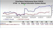 athenahealth (ATHN) Beats on Q4 Earnings, Misses Revenues