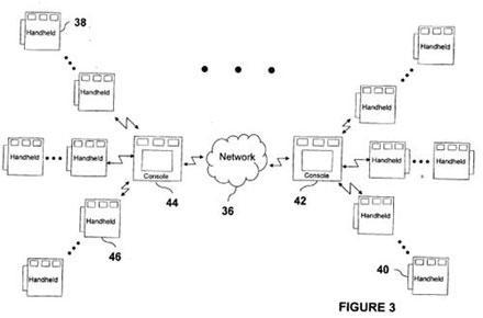 """Microsoft patent filing reveals """"multi-component"""" gaming plans"""