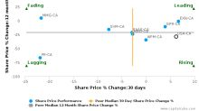 Americas Silver Corp. breached its 50 day moving average in a Bearish Manner : USA-CA : August 7, 2017