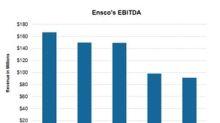 Ensco's First-Quarter Earnings and Second-Quarter Estimates