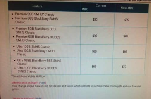 Leaked doc indicates T-Mobile could raise 5GB and 10GB data prices on April 4th