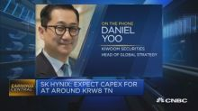 SK Hynix's share price could grow 68%: Strategist
