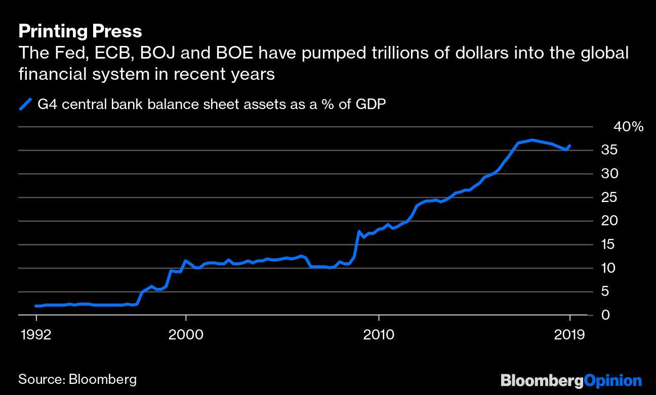 Image result for money printing central banks