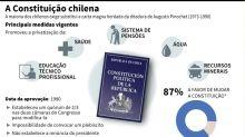 Por que o Chile ainda tem uma Constituição da ditadura?