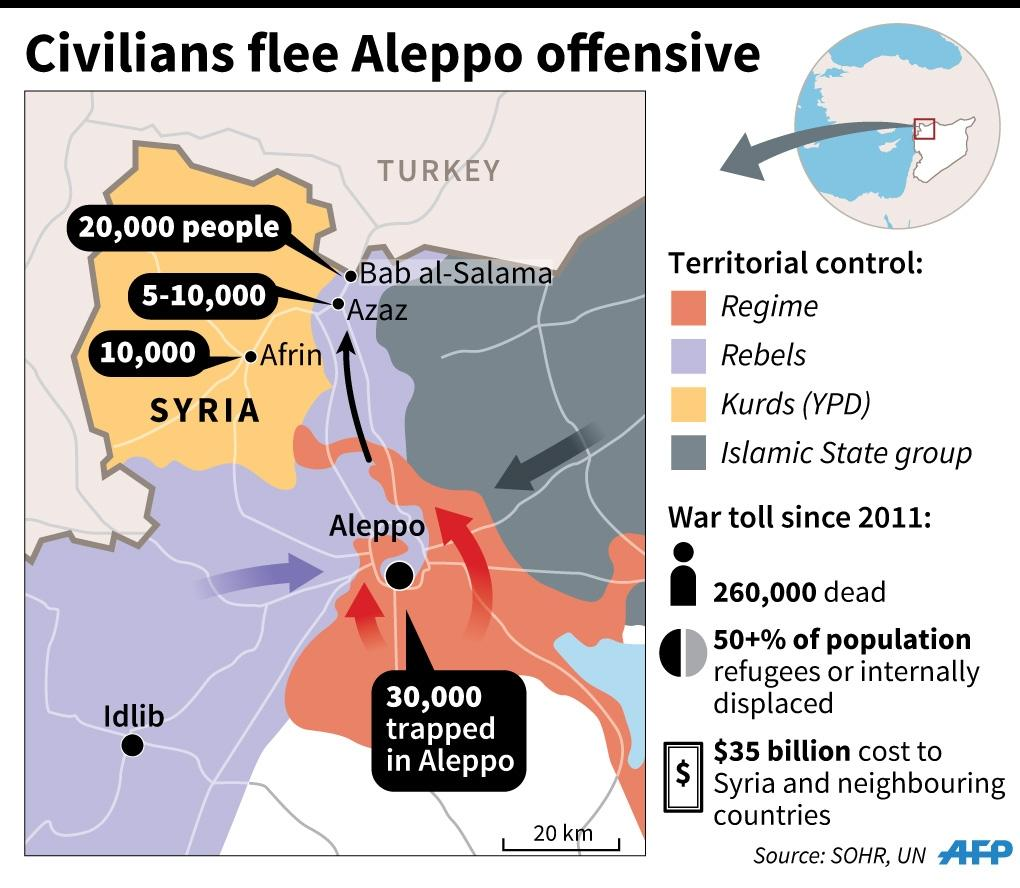Map of Aleppo province showing displacements of civilians and regime offensive to retake Aleppo (AFP Photo/Philippe MOUCHE)
