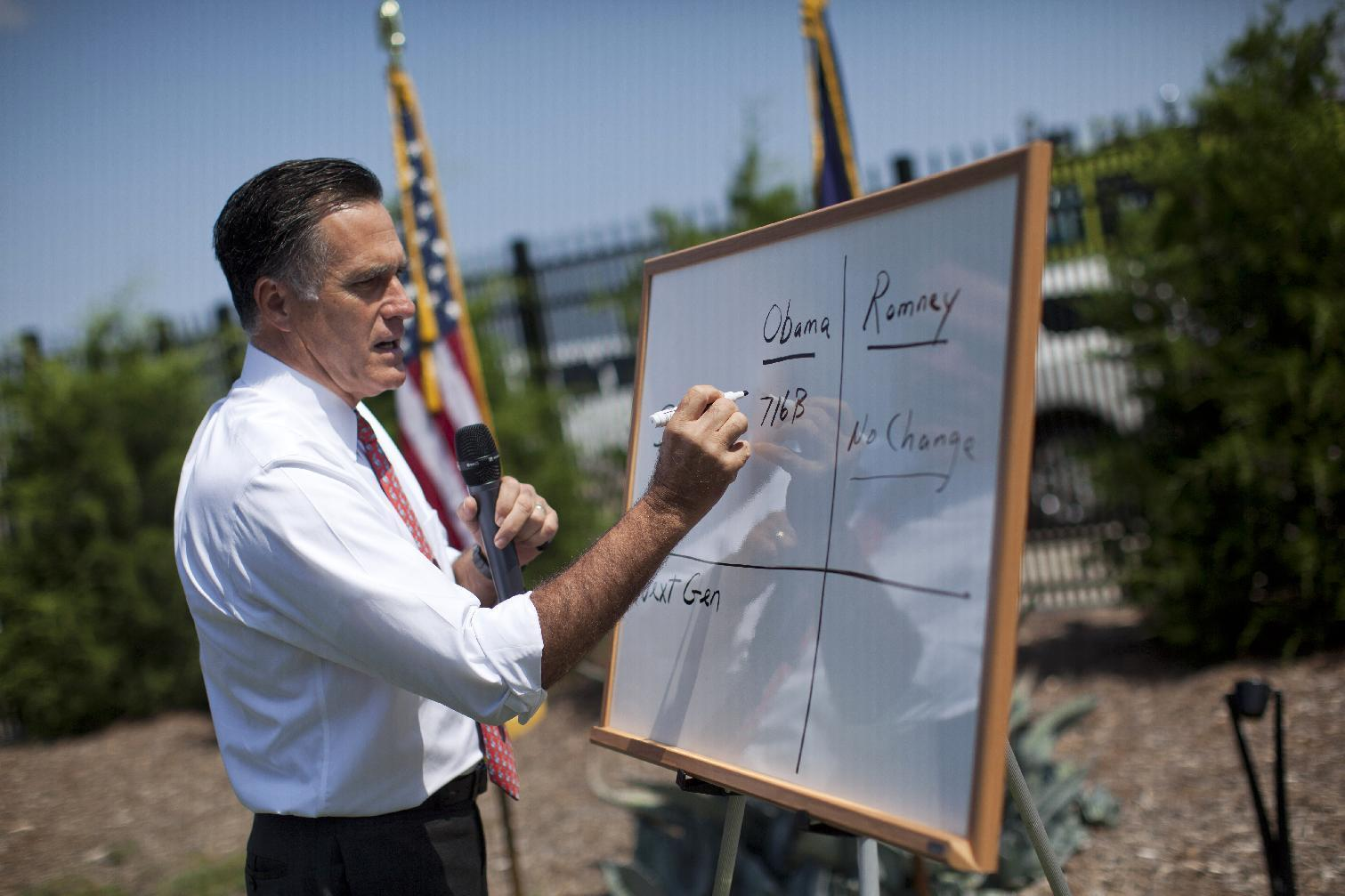 FILE - In this Aug. 16, 2012 file photo, Republican presidential candidate, former Massachusetts Gov. Mitt Romney writes on a white board as he talks about Medicare during a news conference in Greer, S.C . The U.S. health care system squanders $750 billion a year — roughly 30 cents of every medical dollar — through unneeded care, Byzantine paperwork, fraud and other waste, the influential Institute of Medicine said Thursday in a report that ties directly into the presidential campaign. President Barack Obama and Republican Mitt Romney are accusing each other of trying to slash Medicare and put seniors at risk. But the counter-intuitive finding from the report is that deep cuts are possible without rationing, and a leaner system may even produce better quality. (AP Photo/Evan Vucci, File)