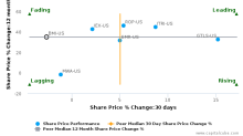 Badger Meter, Inc. breached its 50 day moving average in a Bearish Manner : BMI-US : October 18, 2017