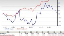 NuVasive (NUVA) Grappling with Odds: Should You Dump Stock?