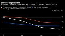 Russia andSaudi Arabia Step Up Oil Diplomacy