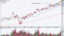 4 Top Stock Trades for Monday: NVDA, BABA, PLUG, GME