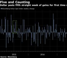 Stock Futures Climb on U.S.-China Trade War Pause : Markets Wrap