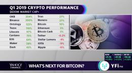 RO: #4 Newsletter-ul clubului de investiții – Bitcoin și Dobînda de 6% – Dan Ursu
