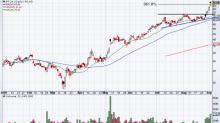 5 Top Stock Trades for Thursday: PTON, DOCU, MDB, SDC, AMRN