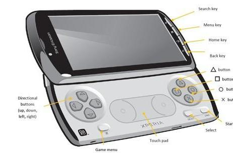 Sony Ericsson details Xperia Play development: buttons easy, touchpad just a little trickier