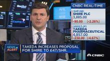 Takeda increases bid for Shire