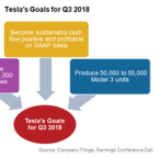After Musk Shed Tears, So Did Tesla Investors as Stock Fell 9%