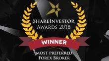 Phillip Futures Wins Most Preferred Forex Broker Award In Singapore