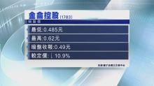 【明日掛牌】金侖暗盤低收約11%
