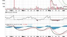 3 Big Stock Charts for Tuesday: Akamai Technologies, Inc. (AKAM), Dollar Tree, Inc. (DLTR) and Express Scripts Holding Company (ESRX)