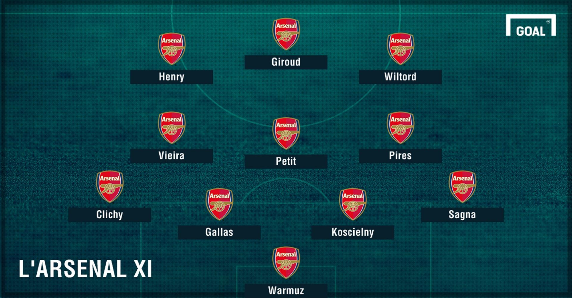 arsenal fc vs paris saint germain