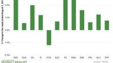 Weekly Review: How Utilities Fared Last Week