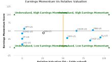 Summit Hotel Properties, Inc. breached its 50 day moving average in a Bearish Manner : INN-US : December 20, 2017